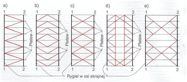 geometria stężeń